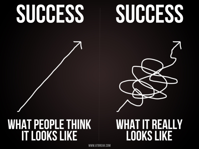 success-wiggle-lines